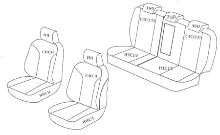 Схема черных чехлов из экокожи на Nissan X-TRAIL T31