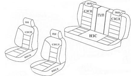 схема чехлов из экокожи на Лада Приора седан