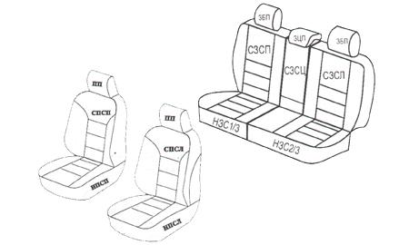 Схема черных чехлов из экокожи на Nissan X-TRAIL T32