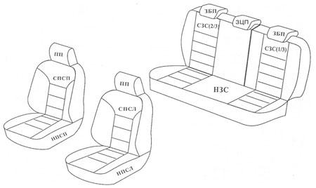 Схема черных чехлов из экокожи на Nissan Terrano 3