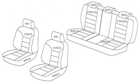 Схема комплектации чехлов из экокожи для Лада Калина