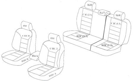 Схема комплектации чехлов на фольксваген поло - раздельная спинка